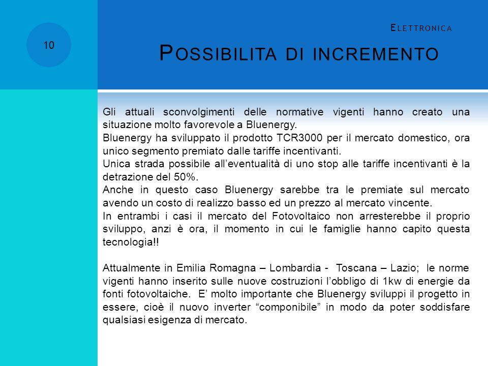 10 E LETTRONICA P OSSIBILITA DI INCREMENTO Gli attuali sconvolgimenti delle normative vigenti hanno creato una situazione molto favorevole a Bluenergy.