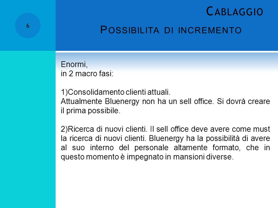 C ABLAGGIO 6 P OSSIBILITA DI INCREMENTO Enormi, in 2 macro fasi: 1)Consolidamento clienti attuali.