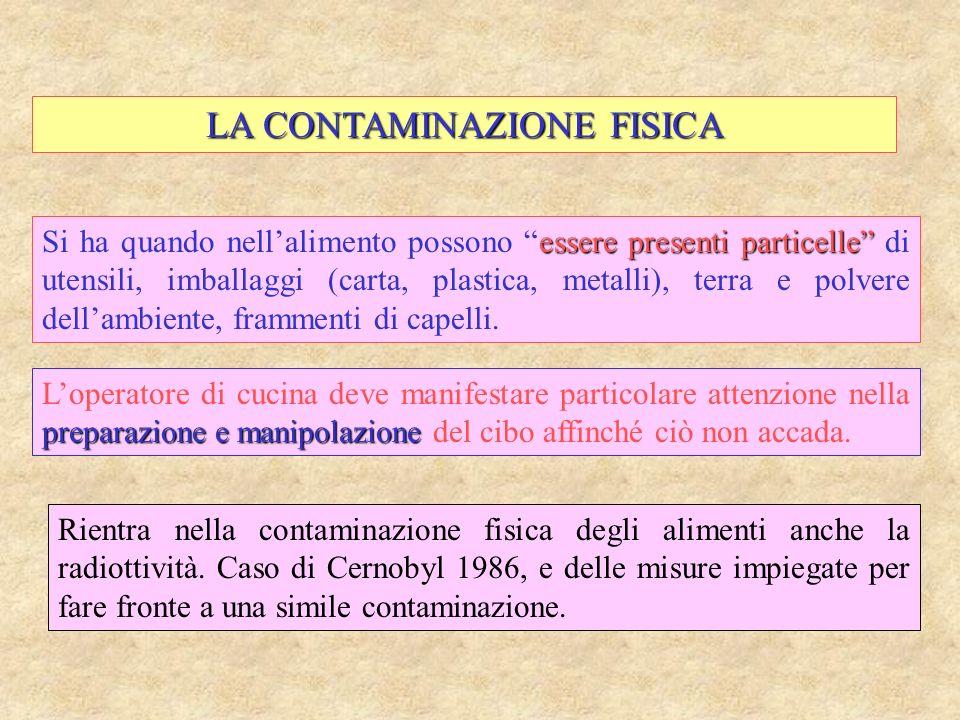 CONTAMINAZIONE DEGLI ALIMENTI CONTAMINAZIONE FISICA CONTAMINAZIONE CHIMICA CONTAMINAZIONE MICROBIOLOGICA