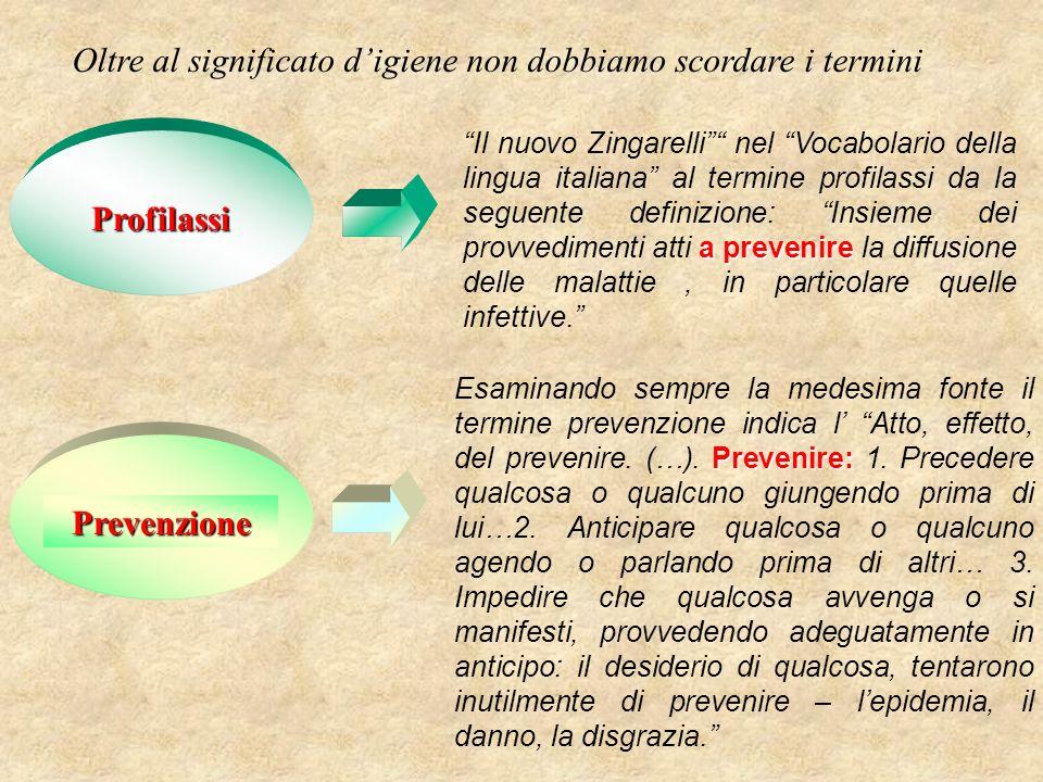 Significato digiene Secondo lo Zingarelli: 1) Branca della medicina che mira a mantenere lo stato di salute dellindividuo o della collettività special