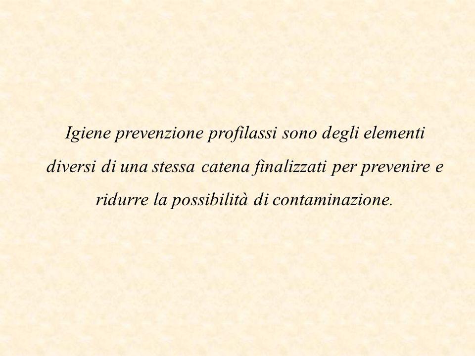 In altri termini Ligienemedicina ridurre contaminazioni origini a focolai endemici patologici misure di prevenzione misure di profilassi Ligiene quind