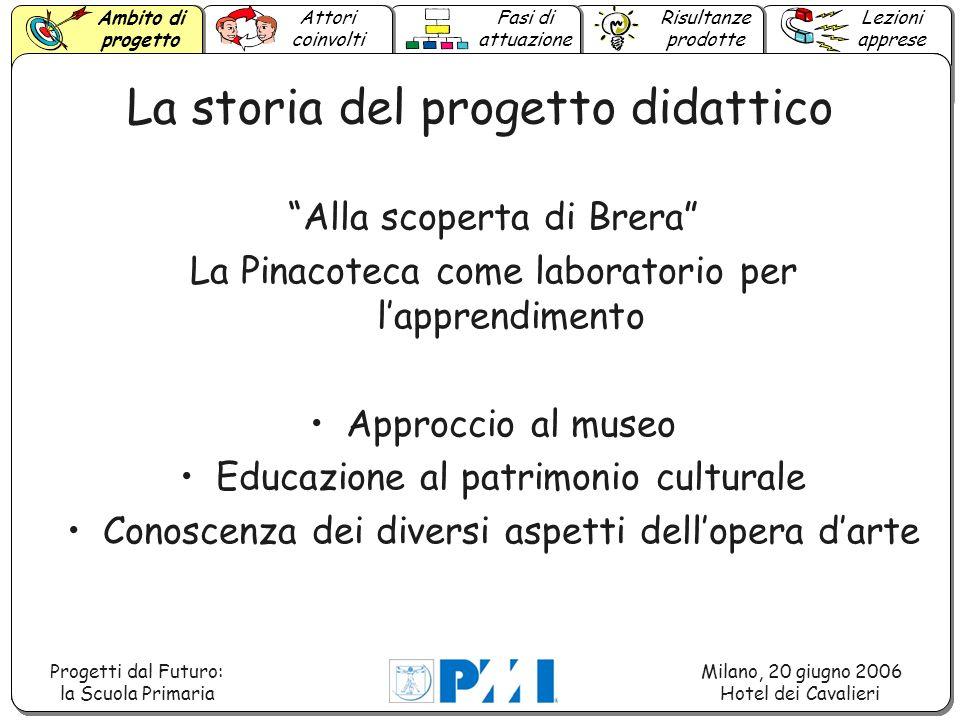 Ambito di progetto Lezioni apprese Attori coinvolti Fasi di attuazione Risultanze prodotte Progetti dal Futuro: la Scuola Primaria Milano, 20 giugno 2