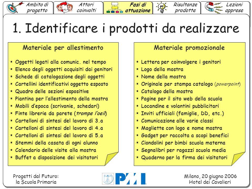 Ambito di progetto Lezioni apprese Attori coinvolti Fasi di attuazione Risultanze prodotte Progetti dal Futuro: la Scuola Primaria Milano, 20 giugno 2006 Hotel dei Cavalieri 2.