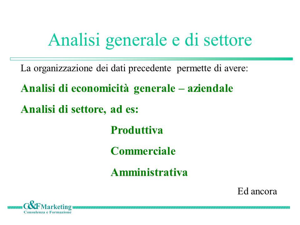 Analisi generale e di settore La organizzazione dei dati precedente permette di avere: Analisi di economicità generale – aziendale Analisi di settore, ad es: Produttiva Commerciale Amministrativa Ed ancora