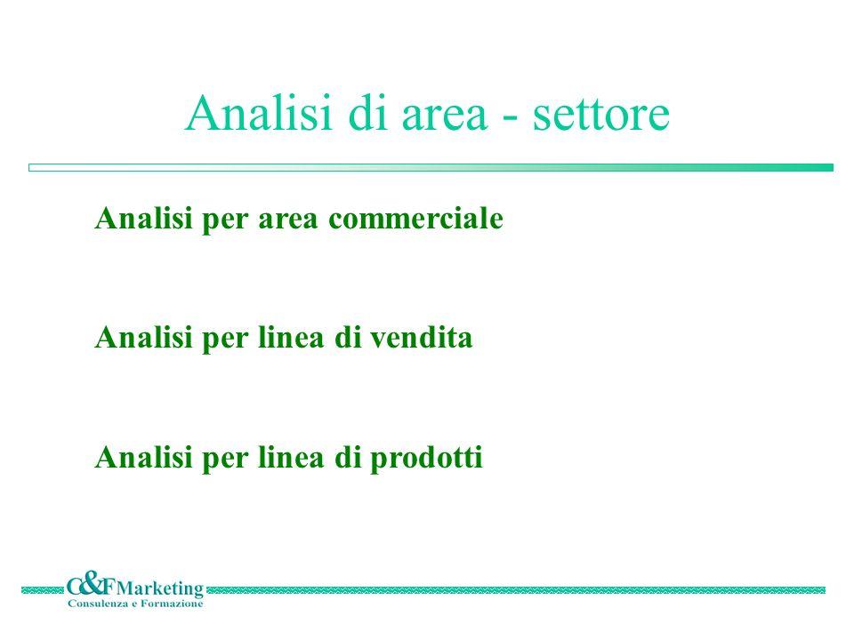 Analisi di area - settore Analisi per area commerciale Analisi per linea di vendita Analisi per linea di prodotti