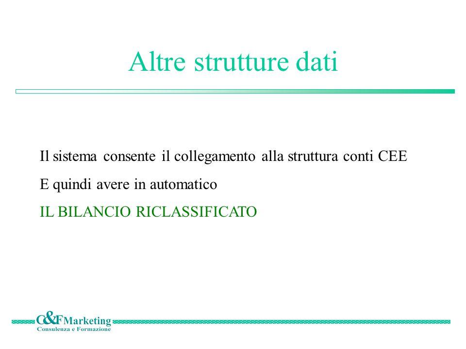 Altre strutture dati Il sistema consente il collegamento alla struttura conti CEE E quindi avere in automatico IL BILANCIO RICLASSIFICATO