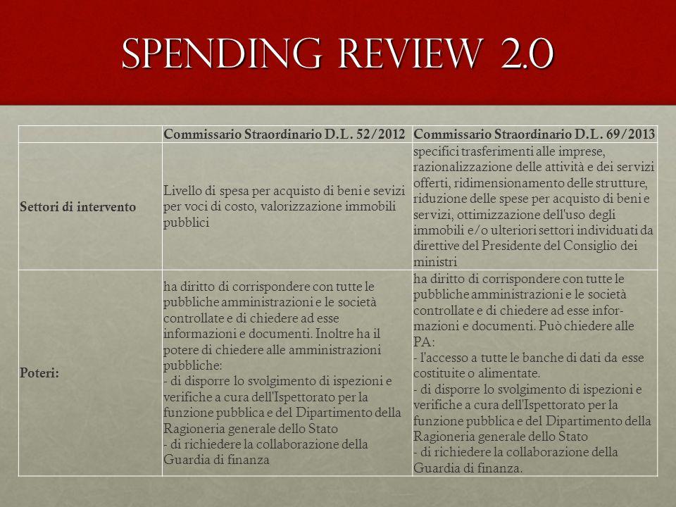Spending review 2.0 Commissario Straordinario D.L. 52/2012Commissario Straordinario D.L. 69/2013 Settori di intervento Livello di spesa per acquisto d