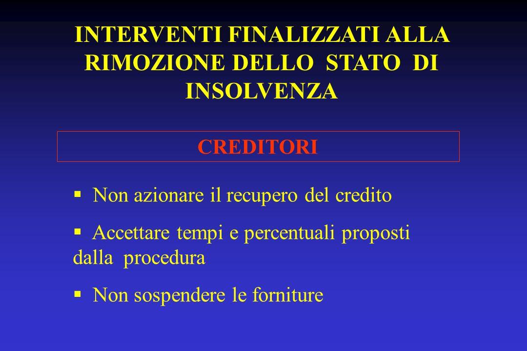 INTERVENTI FINALIZZATI ALLA RIMOZIONE DELLO STATO DI INSOLVENZA CREDITORI Non azionare il recupero del credito Accettare tempi e percentuali proposti