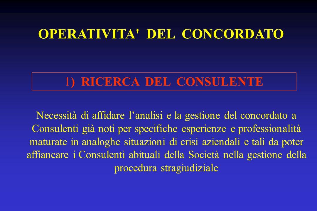 OPERATIVITA' DEL CONCORDATO 1) RICERCA DEL CONSULENTE Necessità di affidare lanalisi e la gestione del concordato a Consulenti già noti per specifiche