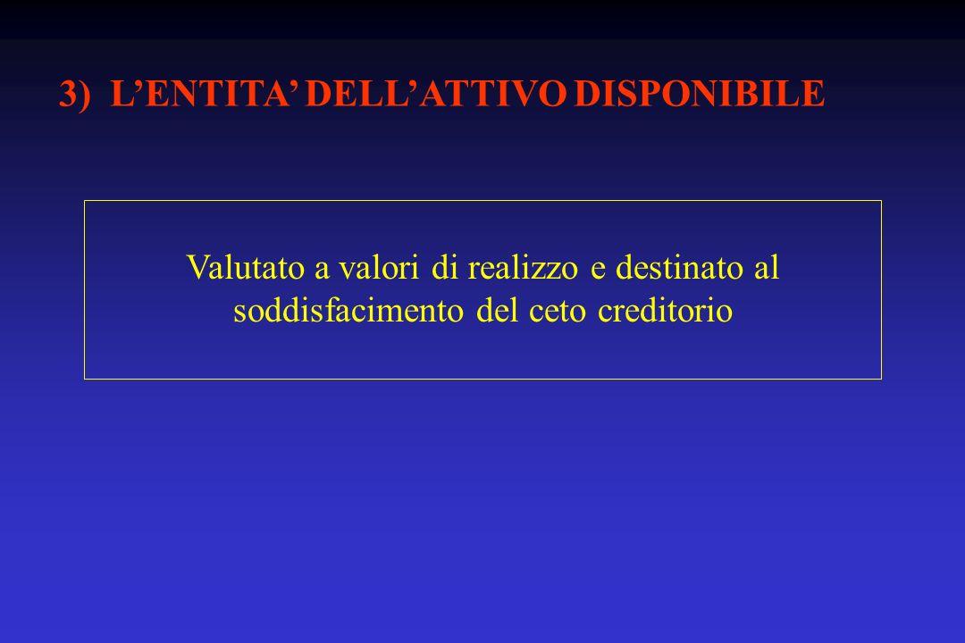 3) LENTITA DELLATTIVO DISPONIBILE Valutato a valori di realizzo e destinato al soddisfacimento del ceto creditorio