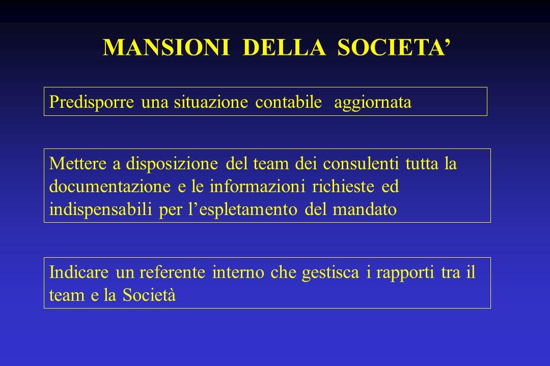 MANSIONI DELLA SOCIETA Predisporre una situazione contabile aggiornata Mettere a disposizione del team dei consulenti tutta la documentazione e le inf