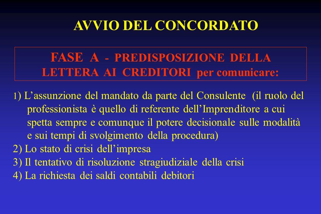 AVVIO DEL CONCORDATO 1 ) Lassunzione del mandato da parte del Consulente (il ruolo del professionista è quello di referente dellImprenditore a cui spe