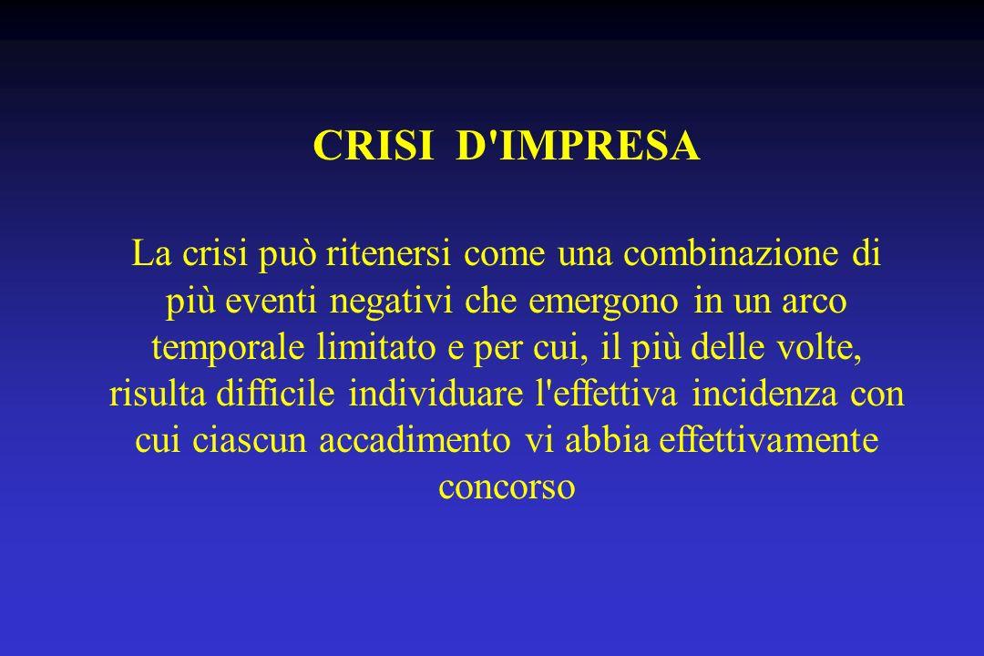 CRISI D'IMPRESA La crisi può ritenersi come una combinazione di più eventi negativi che emergono in un arco temporale limitato e per cui, il più delle