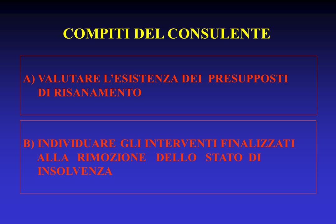 COMPITI DEL CONSULENTE A)VALUTARE LESISTENZA DEI PRESUPPOSTI DI RISANAMENTO B) INDIVIDUARE GLI INTERVENTI FINALIZZATI ALLA RIMOZIONE DELLO STATO DI IN