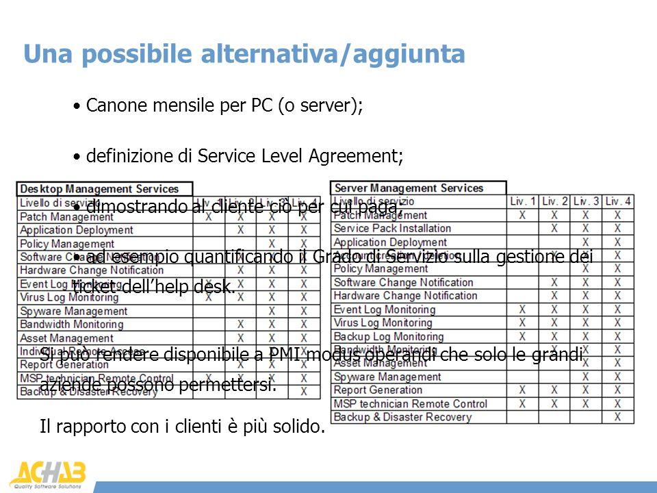 Una possibile alternativa/aggiunta Canone mensile per PC (o server); definizione di Service Level Agreement; dimostrando al cliente ciò per cui paga;