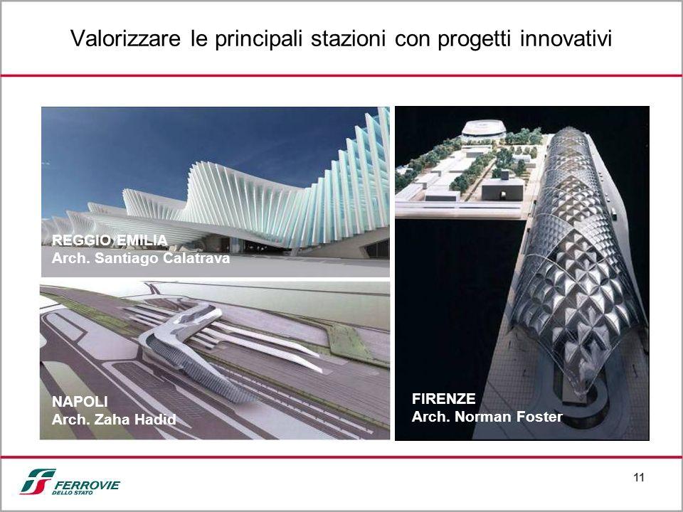 11 NAPOLI Arch. Zaha Hadid FIRENZE Arch. Norman Foster REGGIO EMILIA Arch. Santiago Calatrava Valorizzare le principali stazioni con progetti innovati