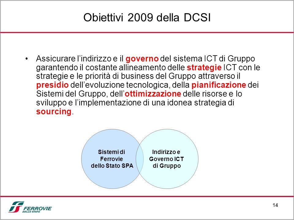 14 Obiettivi 2009 della DCSI Assicurare lindirizzo e il governo del sistema ICT di Gruppo garantendo il costante allineamento delle strategie ICT con
