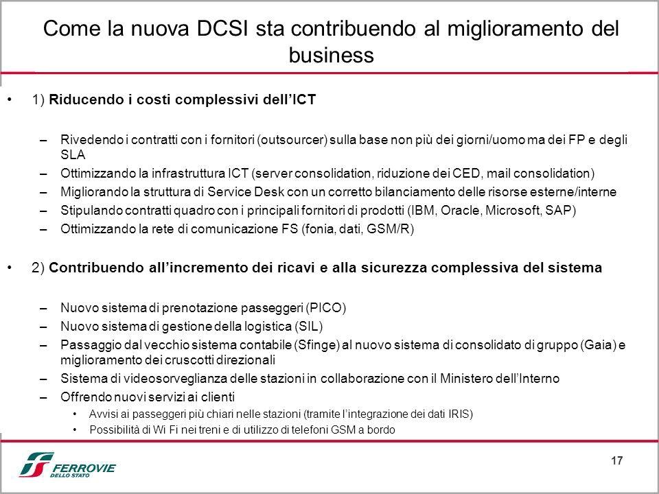 17 Come la nuova DCSI sta contribuendo al miglioramento del business 1) Riducendo i costi complessivi dellICT –Rivedendo i contratti con i fornitori (