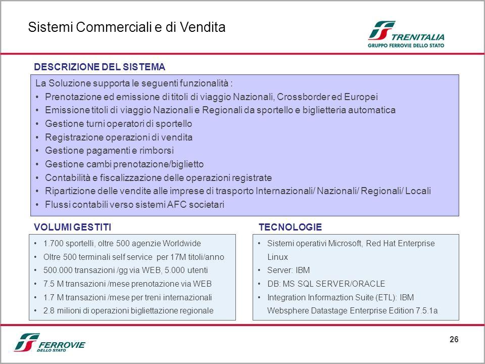 26 La Soluzione supporta le seguenti funzionalità : Prenotazione ed emissione di titoli di viaggio Nazionali, Crossborder ed Europei Emissione titoli