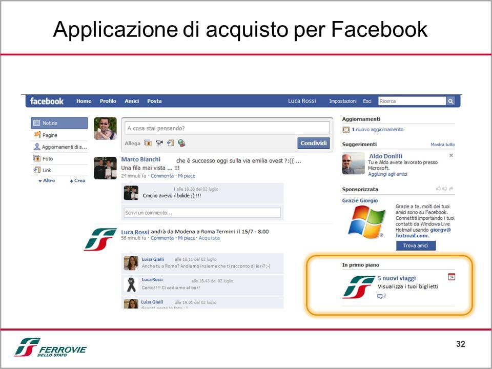 32 Applicazione di acquisto per Facebook