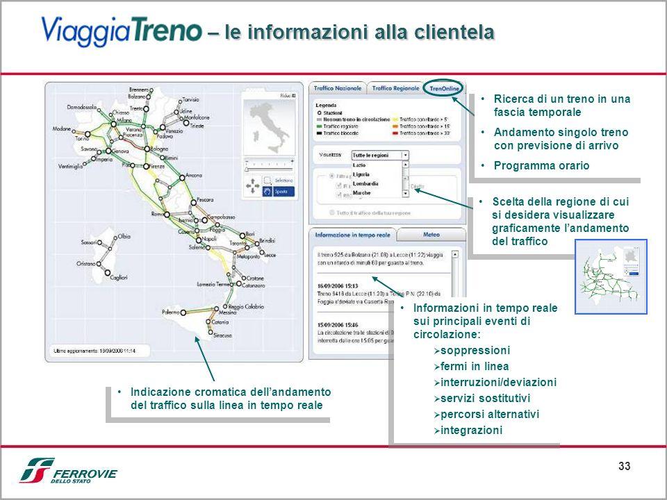 33 Informazioni in tempo reale sui principali eventi di circolazione: soppressioni fermi in linea interruzioni/deviazioni servizi sostitutivi percorsi