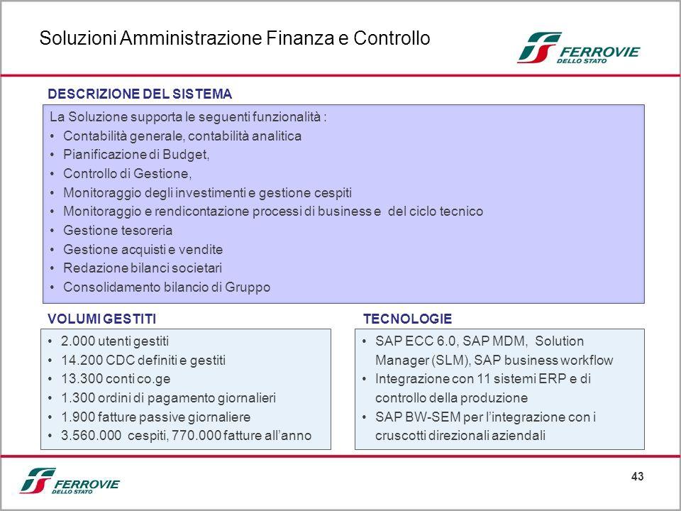43 La Soluzione supporta le seguenti funzionalità : Contabilità generale, contabilità analitica Pianificazione di Budget, Controllo di Gestione, Monit