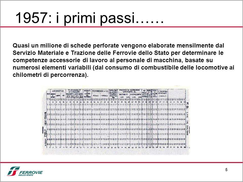 5 Quasi un milione di schede perforate vengono elaborate mensilmente dal Servizio Materiale e Trazione delle Ferrovie dello Stato per determinare le c