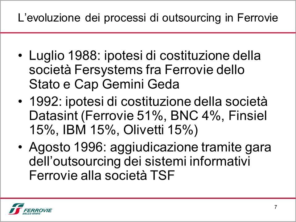 7 Levoluzione dei processi di outsourcing in Ferrovie Luglio 1988: ipotesi di costituzione della società Fersystems fra Ferrovie dello Stato e Cap Gem
