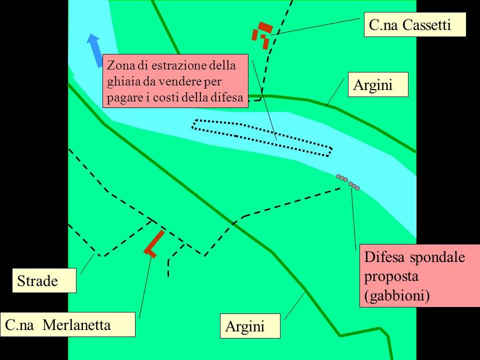 C.na Merlanetta C.na Cassetti Difesa spondale proposta (gabbioni) Argini Strade Zona di estrazione della ghiaia da vendere per pagare i costi della di