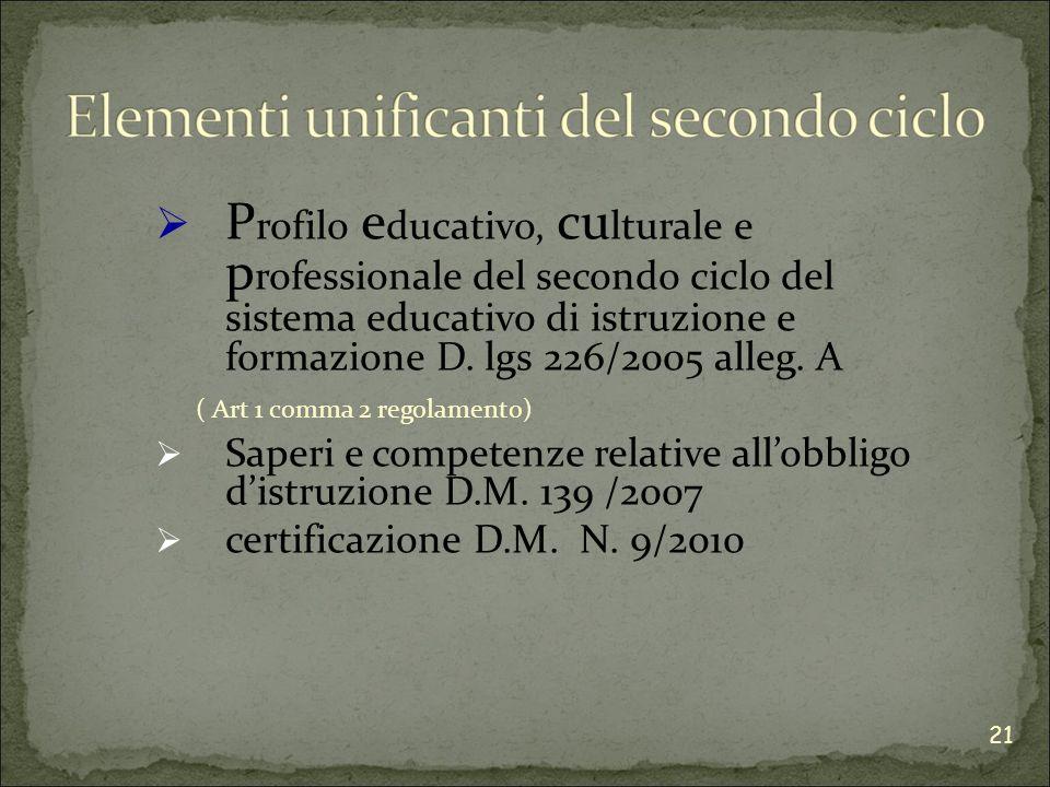 P rofilo e ducativo, cu lturale e p rofessionale del secondo ciclo del sistema educativo di istruzione e formazione D.