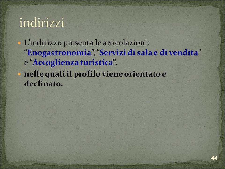 Lindirizzo presenta le articolazioni:Enogastronomia, Servizi di sala e di vendita e Accoglienza turistica, nelle quali il profilo viene orientato e declinato.