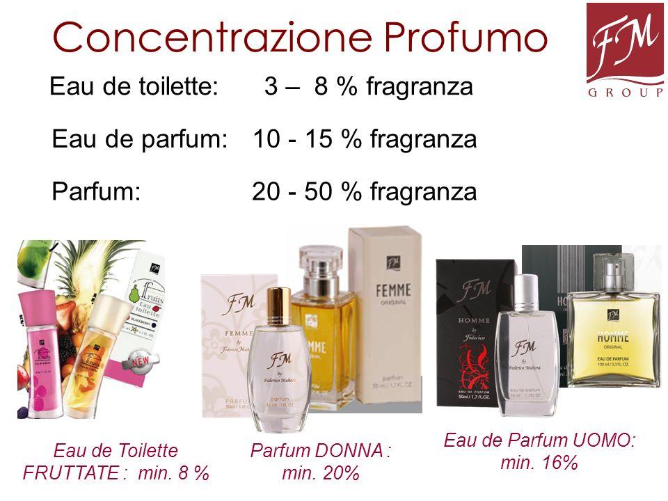 Concentrazione Profumo Eau de toilette: 3 – 8 % fragranza Eau de parfum:10 - 15 % fragranza Parfum:20 - 50 % fragranza Parfum DONNA : min. 20% Eau de