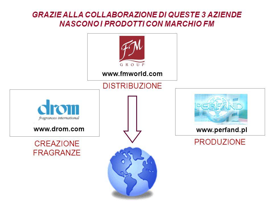 www.drom.com www.perfand.pl CREAZIONE FRAGRANZE PRODUZIONE DISTRIBUZIONE GRAZIE ALLA COLLABORAZIONE DI QUESTE 3 AZIENDE NASCONO I PRODOTTI CON MARCHIO