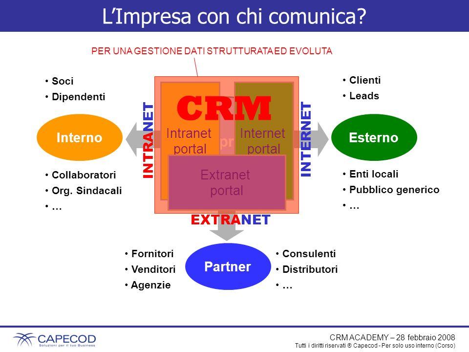 CRM ACADEMY – 28 febbraio 2008 Tutti i diritti riservati ® Capecod - Per solo uso interno (Corso) Clienti Leads Enti locali Pubblico generico … Soci D