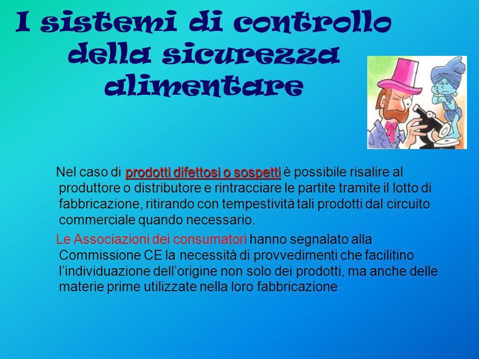 I sistemi di controllo della sicurezza alimentare prodotti difettosi o sospetti Nel caso di prodotti difettosi o sospetti è possibile risalire al prod