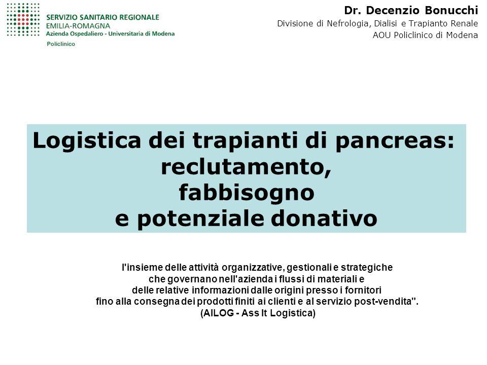 Dr. Decenzio Bonucchi Divisione di Nefrologia, Dialisi e Trapianto Renale AOU Policlinico di Modena Logistica dei trapianti di pancreas: reclutamento,