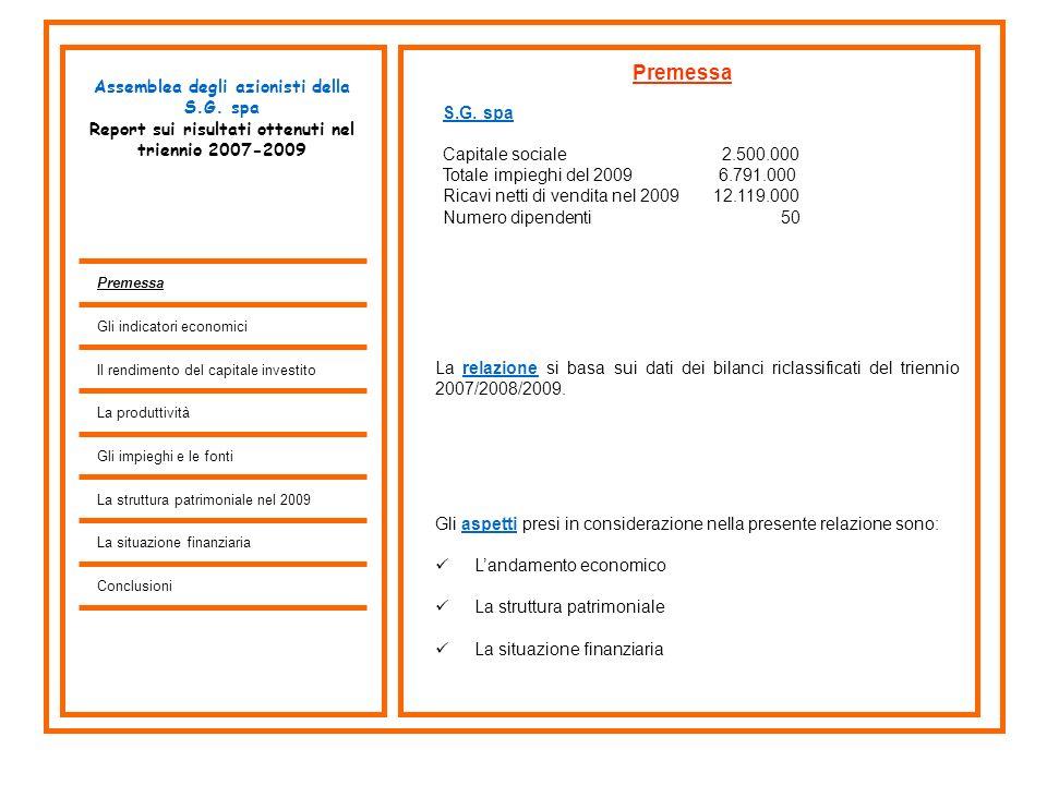 Assemblea degli azionisti della S.G. spa Report sui risultati ottenuti nel triennio 2007-2009 Premessa Gli indicatori economici Il rendimento del capi