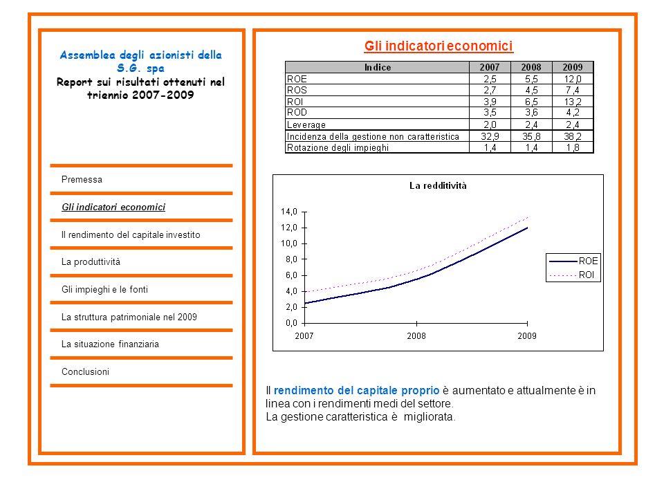 Gli indicatori economici Premessa Gli indicatori economici Il rendimento del capitale investito La produttività Gli impieghi e le fonti La struttura p