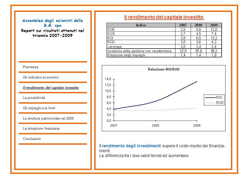 Il rendimento del capitale investito Premessa Gli indicatori economici Il rendimento del capitale investito La produttività Gli impieghi e le fonti La
