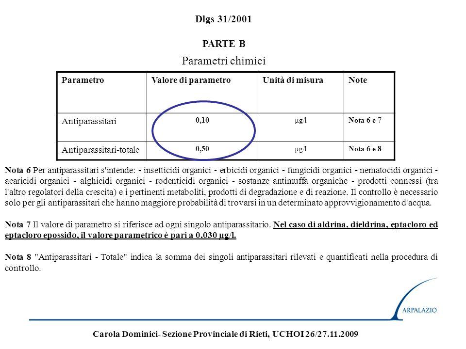 Dlgs 31/2001 PARTE B Parametri chimici ParametroValore di parametroUnità di misuraNote Antiparassitari 0,10µg/lNota 6 e 7 Antiparassitari-totale 0,50µ