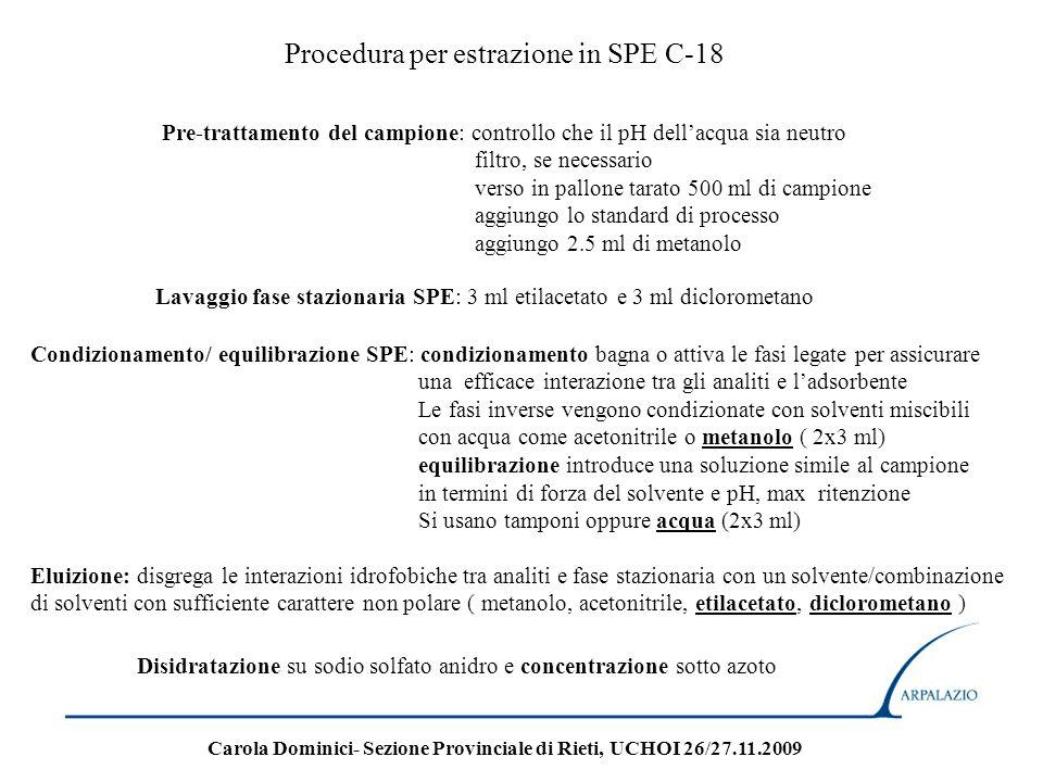 Procedura per estrazione in SPE C-18 Pre-trattamento del campione: controllo che il pH dellacqua sia neutro filtro, se necessario verso in pallone tar
