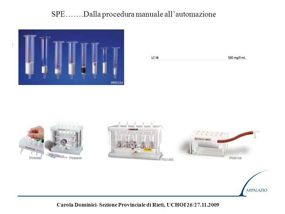 SPE…….Dalla procedura manuale allautomazione Carola Dominici- Sezione Provinciale di Rieti, UCHOI 26/27.11.2009