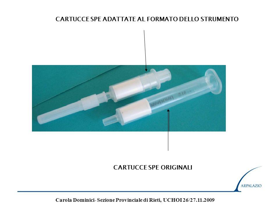 CARTUCCE SPE ORIGINALI CARTUCCE SPE ADATTATE AL FORMATO DELLO STRUMENTO Carola Dominici- Sezione Provinciale di Rieti, UCHOI 26/27.11.2009