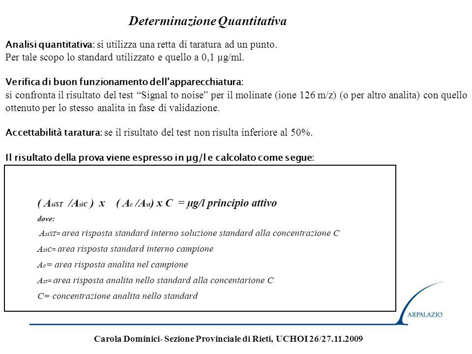 Analisi quantitativa : si utilizza una retta di taratura ad un punto. Per tale scopo lo standard utilizzato e quello a 0,1 µg/ml. Verifica di buon fun