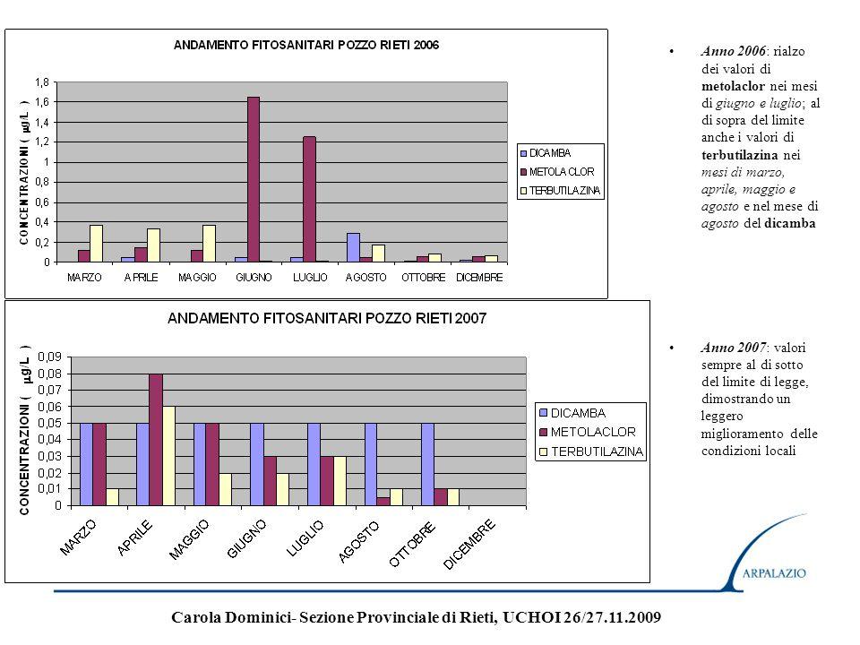 Anno 2006: rialzo dei valori di metolaclor nei mesi di giugno e luglio; al di sopra del limite anche i valori di terbutilazina nei mesi di marzo, apri