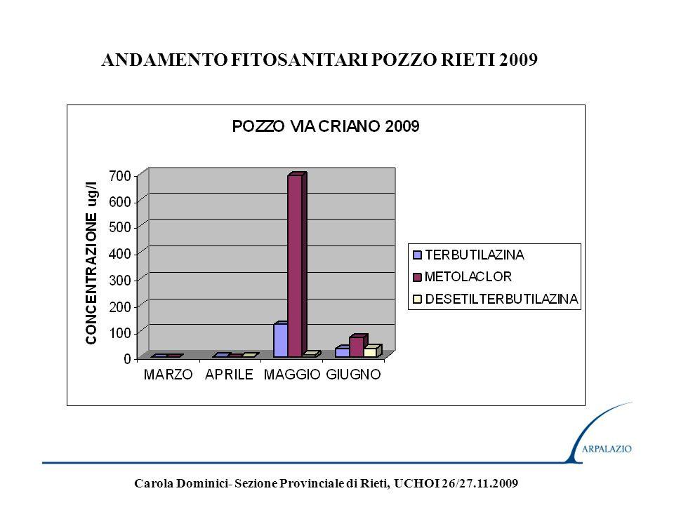 ANDAMENTO FITOSANITARI POZZO RIETI 2009 Carola Dominici- Sezione Provinciale di Rieti, UCHOI 26/27.11.2009