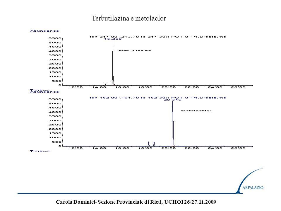 Terbutilazina e metolaclor Carola Dominici- Sezione Provinciale di Rieti, UCHOI 26/27.11.2009