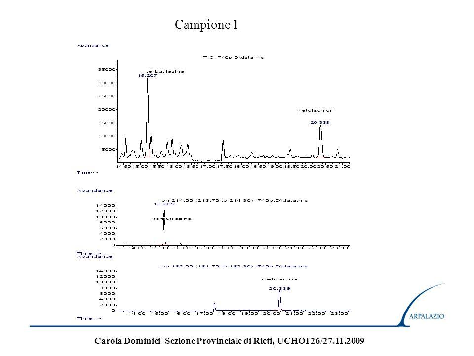 Campione 1 Carola Dominici- Sezione Provinciale di Rieti, UCHOI 26/27.11.2009
