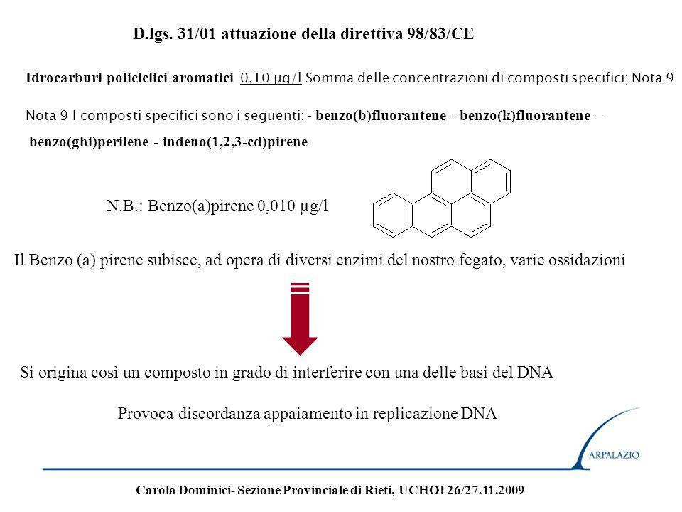 Idrocarburi policiclici aromatici 0,10 µg/l Somma delle concentrazioni di composti specifici; Nota 9 Nota 9 I composti specifici sono i seguenti : - b