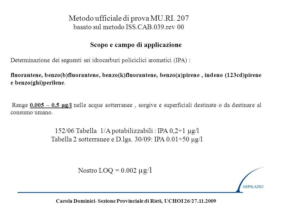 Scopo e campo di applicazione Determinazione dei seguenti sei idrocarburi policiclici aromatici (IPA) : fluorantene, benzo(b)fluorantene, benzo(k)fluo